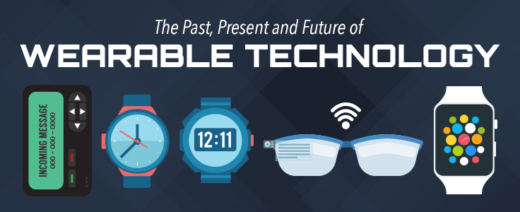 Wearable Technology - smartwatch - mobile gaming